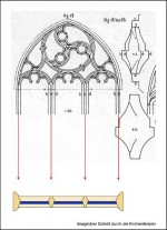 Die Konstruktion der Graniteinfassung für die Glasbänder imaginiert einen horizontalen Schnitt durch das Kirchenfenster.